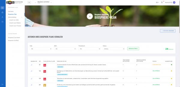 Verwalten Sie die Aktionen Ihres Biosphere Plans